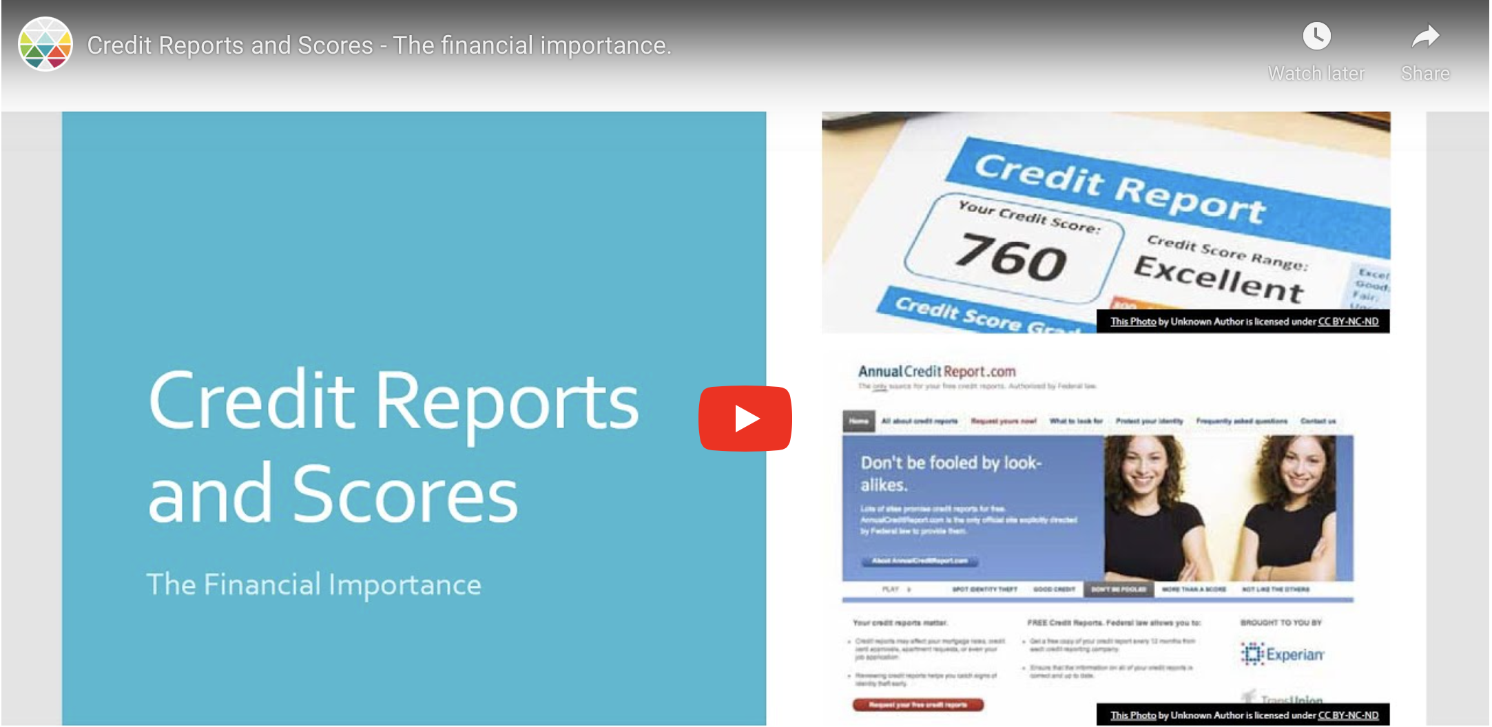 Credit Report and Scores